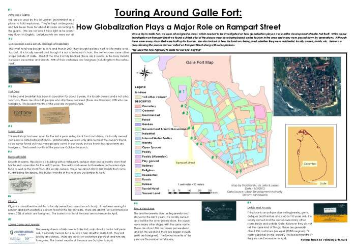 Student work on truism and land use in Galle Fort featuring the talents of Leila, Jesse and xx.