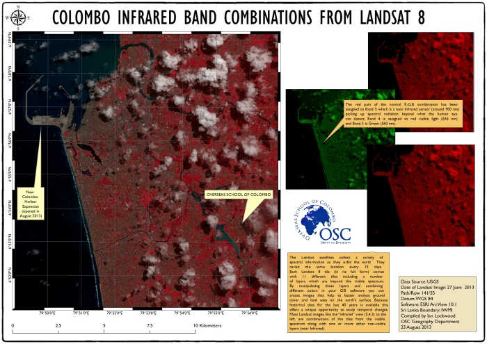 Colombo Band combinations with Landsat 8
