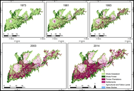 Figure 2: PLOS One article:The proof is in the pudding...dramatic change in land cover changes in the Palani Hills